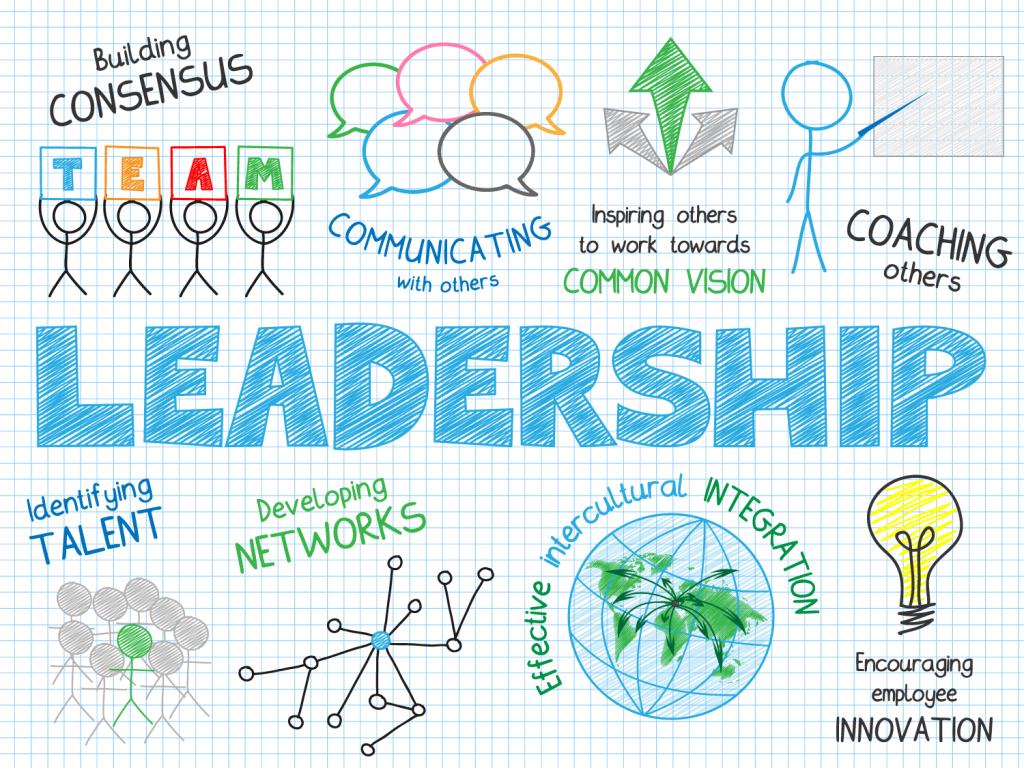 Leadership for 21st Century